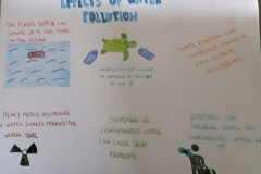 Exploring water pollution through Art workshop 04